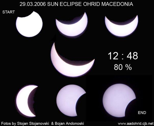 29 Март 2006 год. Затемнување на Сонцето