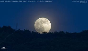 Супер Месечина Мај